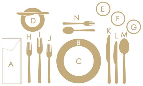 La tavola delle feste speciale tavola di natale - Posizione posate a tavola ...